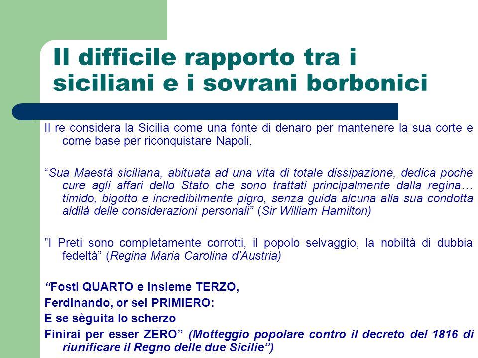 Il difficile rapporto tra i siciliani e i sovrani borbonici