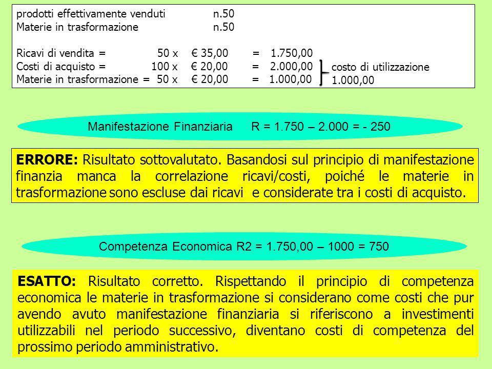Competenza Economica R2 = 1.750,00 – 1000 = 750