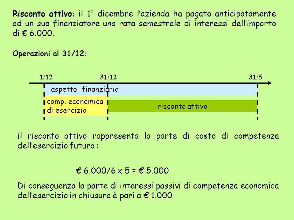 Risconto attivo: il 1° dicembre l'azienda ha pagato anticipatamente ad un suo finanziatore una rata semestrale di interessi dell'importo di € 6.000.