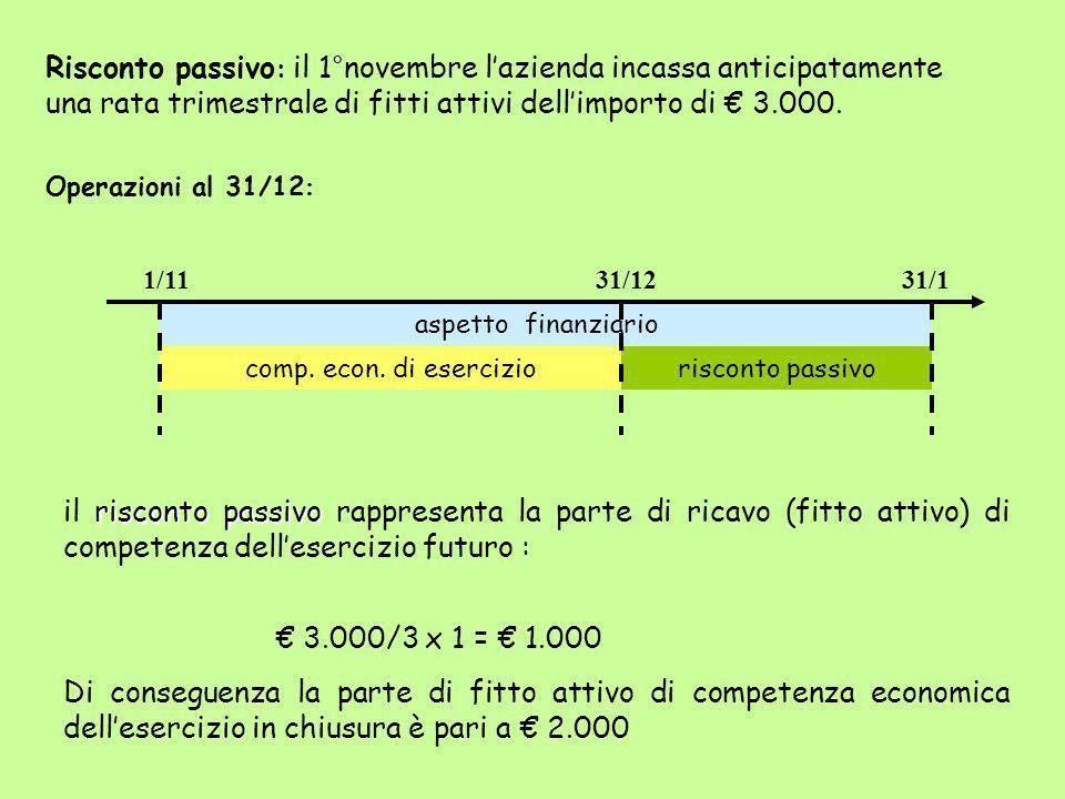 Risconto passivo: il 1°novembre l'azienda incassa anticipatamente una rata trimestrale di fitti attivi dell'importo di € 3.000.
