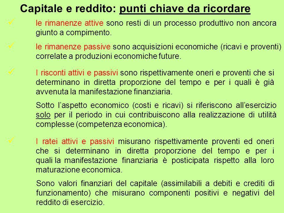 Capitale e reddito: punti chiave da ricordare