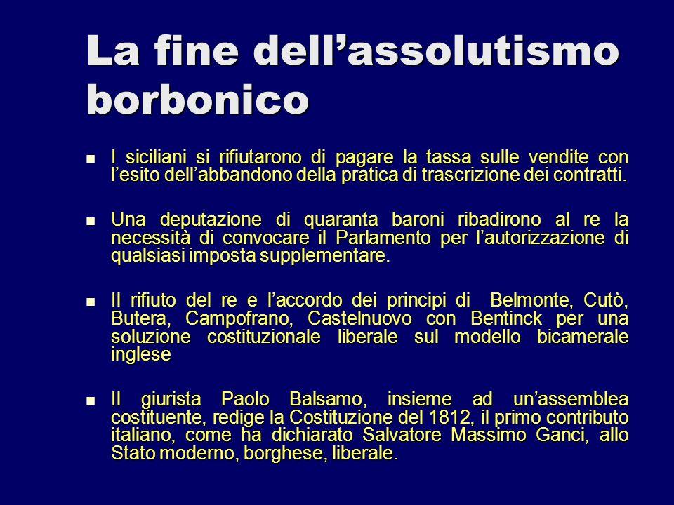 La fine dell'assolutismo borbonico