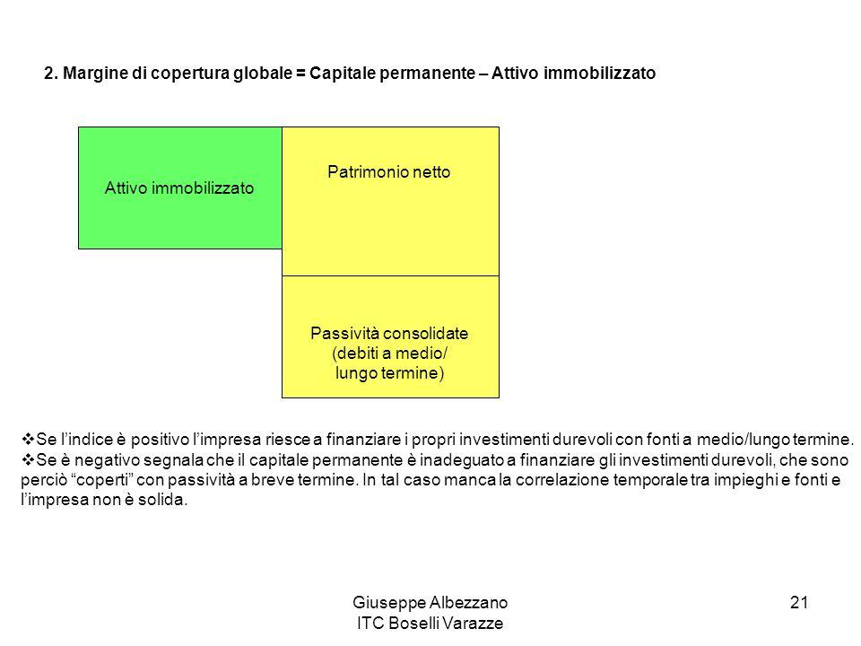 Passività consolidate (debiti a medio/ lungo termine)