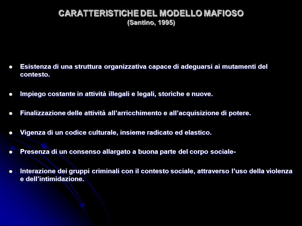 CARATTERISTICHE DEL MODELLO MAFIOSO (Santino, 1995)