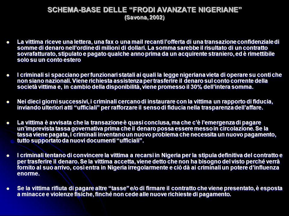 SCHEMA-BASE DELLE FRODI AVANZATE NIGERIANE (Savona, 2002)