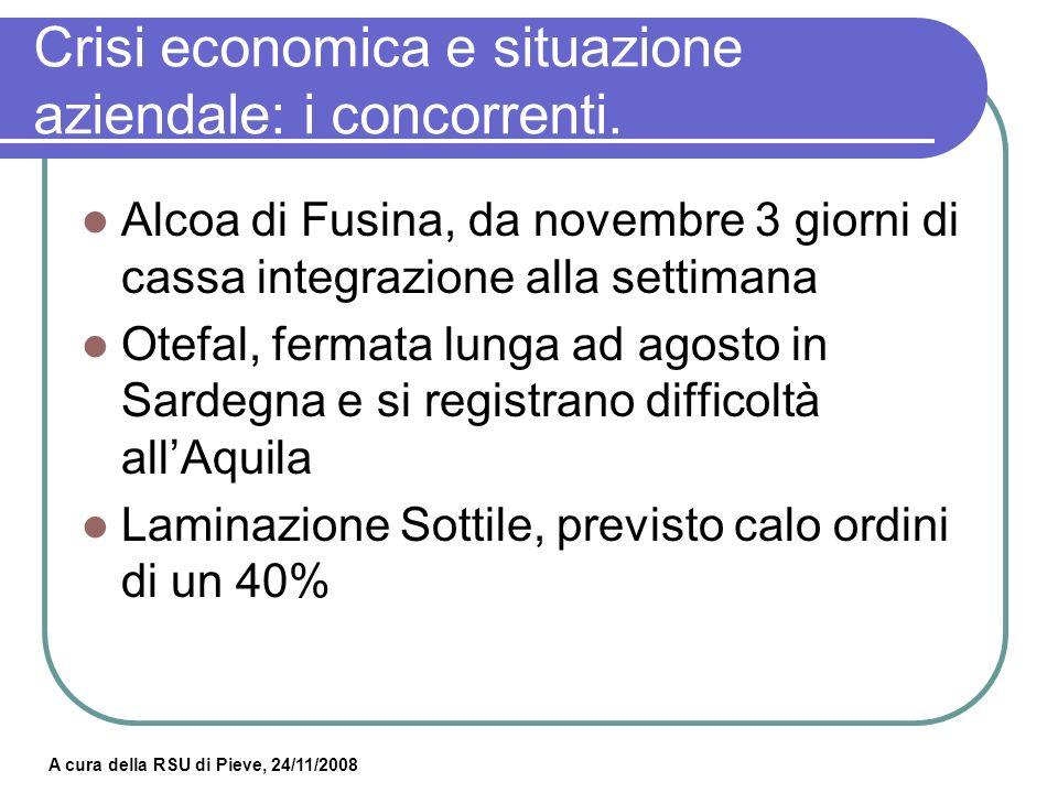 Crisi economica e situazione aziendale: i concorrenti.
