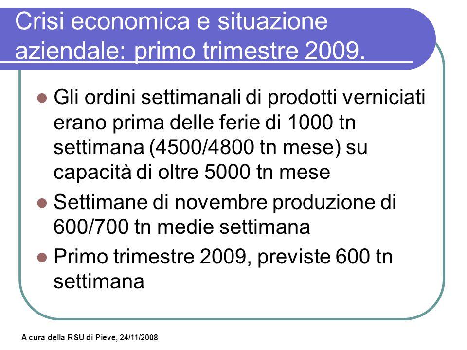 Crisi economica e situazione aziendale: primo trimestre 2009.