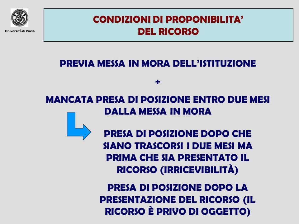 CONDIZIONI DI PROPONIBILITA' DEL RICORSO