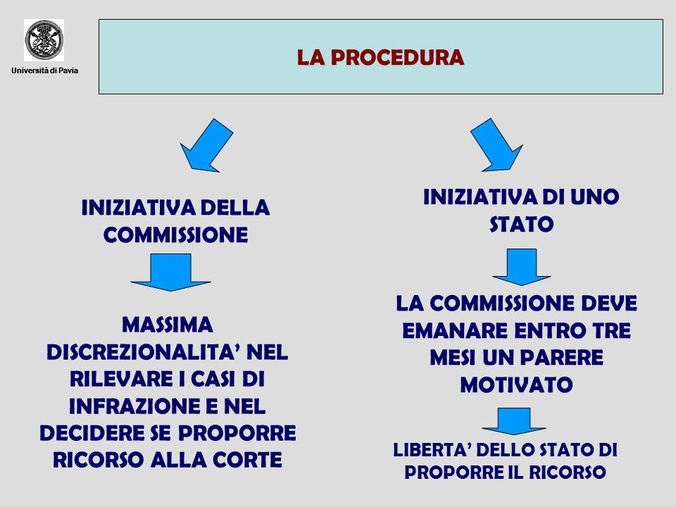 INIZIATIVA DI UNO STATO INIZIATIVA DELLA COMMISSIONE