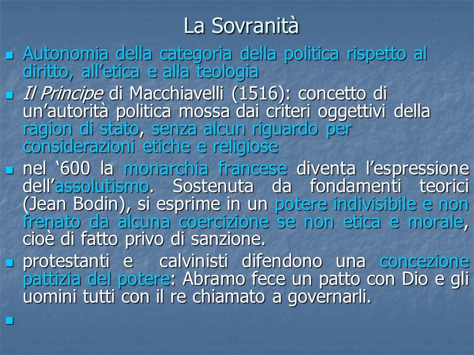 La Sovranità Autonomia della categoria della politica rispetto al diritto, all'etica e alla teologia.