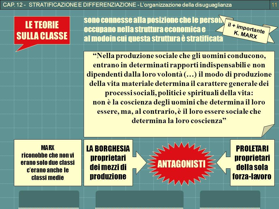 LE TEORIE SULLA CLASSE ANTAGONISTI