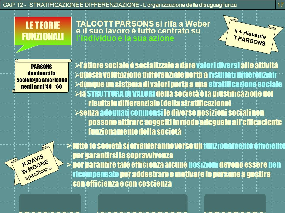 LE TEORIE FUNZIONALI TALCOTT PARSONS si rifa a Weber