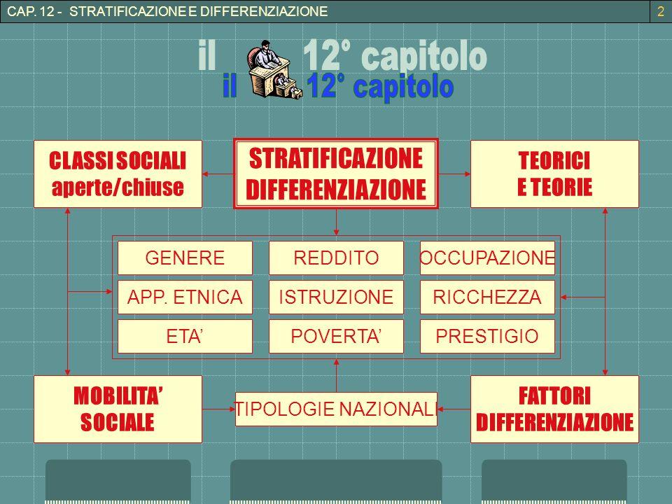 il 12° capitolo STRATIFICAZIONE DIFFERENZIAZIONE CLASSI SOCIALI