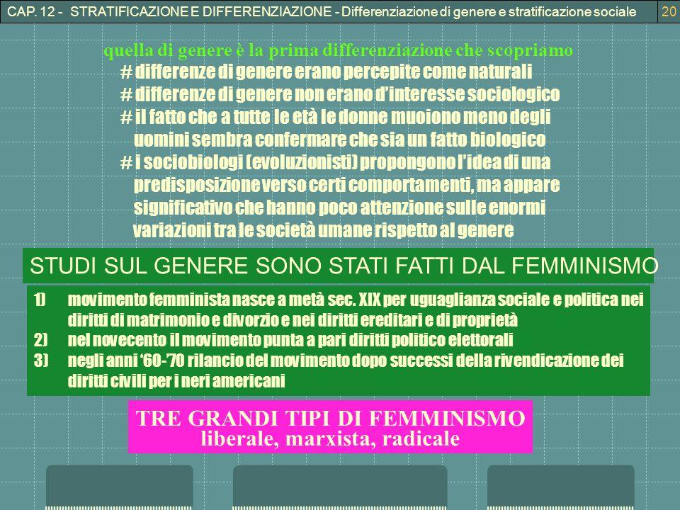 TRE GRANDI TIPI DI FEMMINISMO liberale, marxista, radicale
