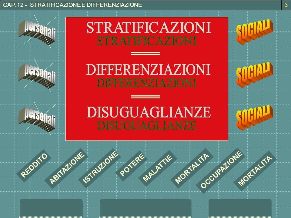 SOCIALI STRATIFICAZIONI SOCIALI DIFFERENZIAZIONI SOCIALI