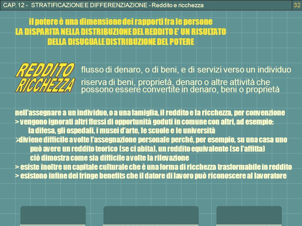 CAP. 12 - STRATIFICAZIONE E DIFFERENZIAZIONE - Reddito e ricchezza