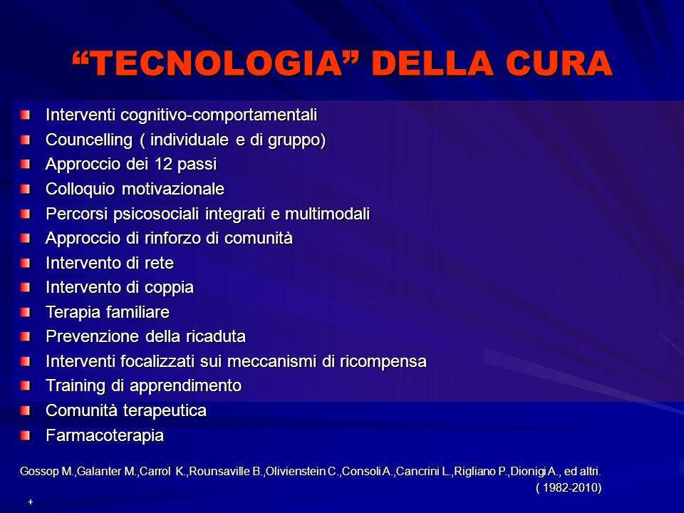 TECNOLOGIA DELLA CURA