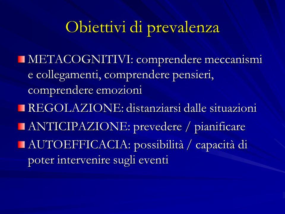 Obiettivi di prevalenza