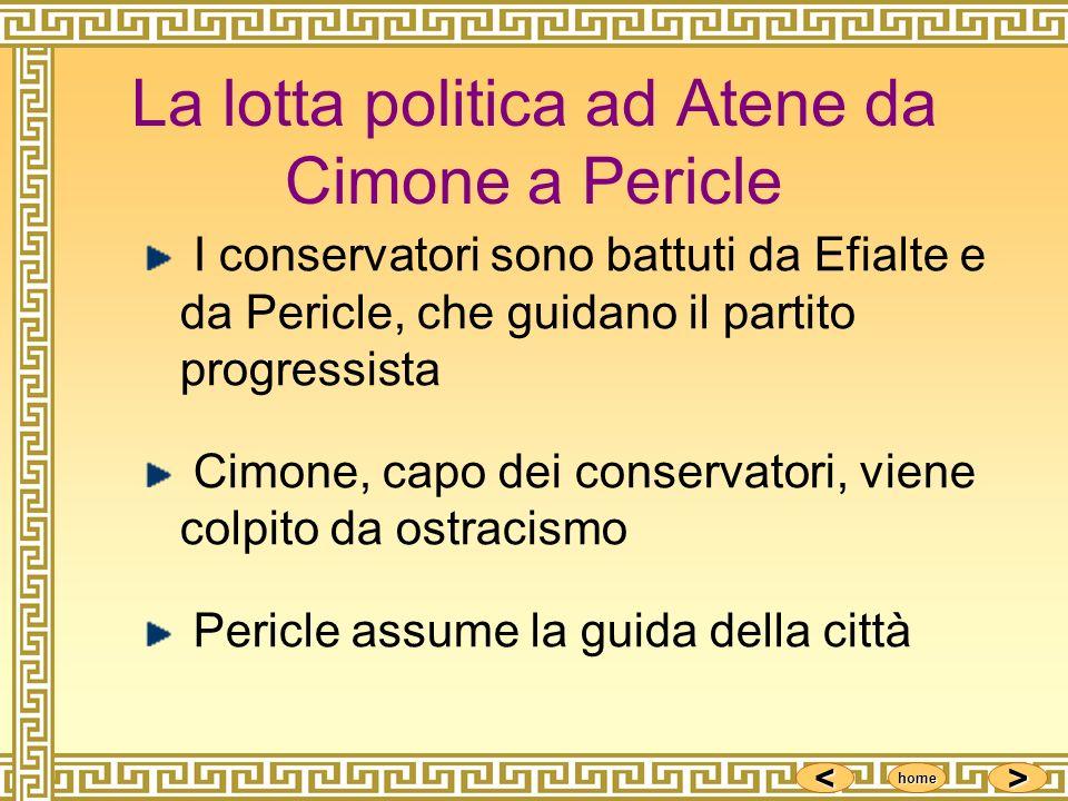La lotta politica ad Atene da Cimone a Pericle