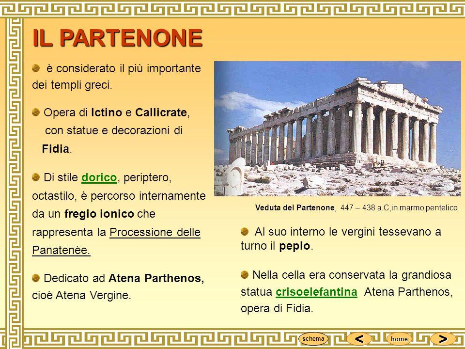 IL PARTENONE è considerato il più importante dei templi greci.