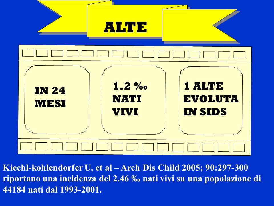 ALTE 1.2 ‰ NATI VIVI 1 ALTE EVOLUTA IN SIDS IN 24 MESI