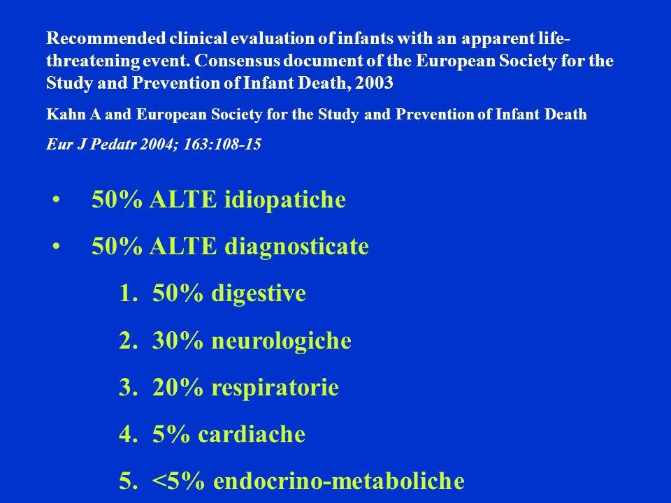 <5% endocrino-metaboliche