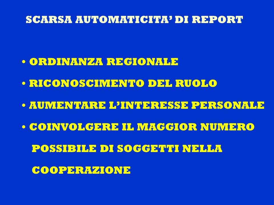 SCARSA AUTOMATICITA' DI REPORT