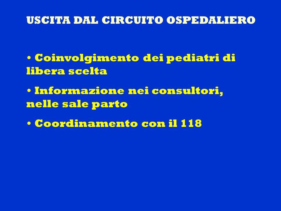 USCITA DAL CIRCUITO OSPEDALIERO