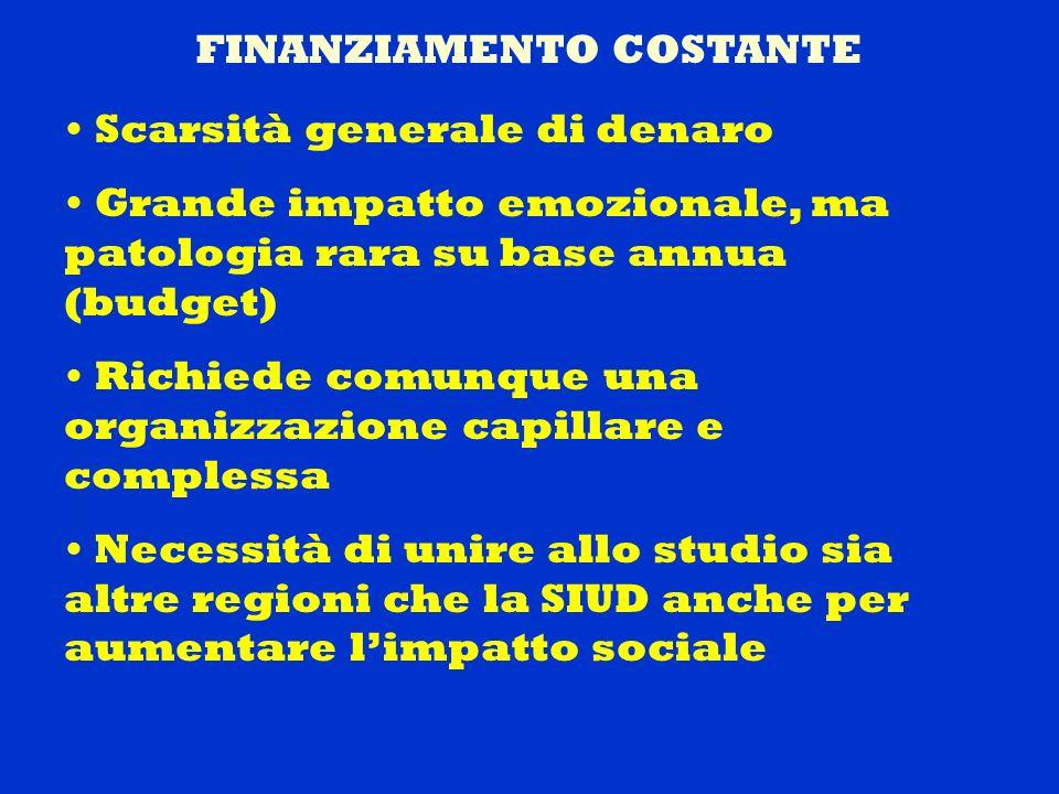 FINANZIAMENTO COSTANTE