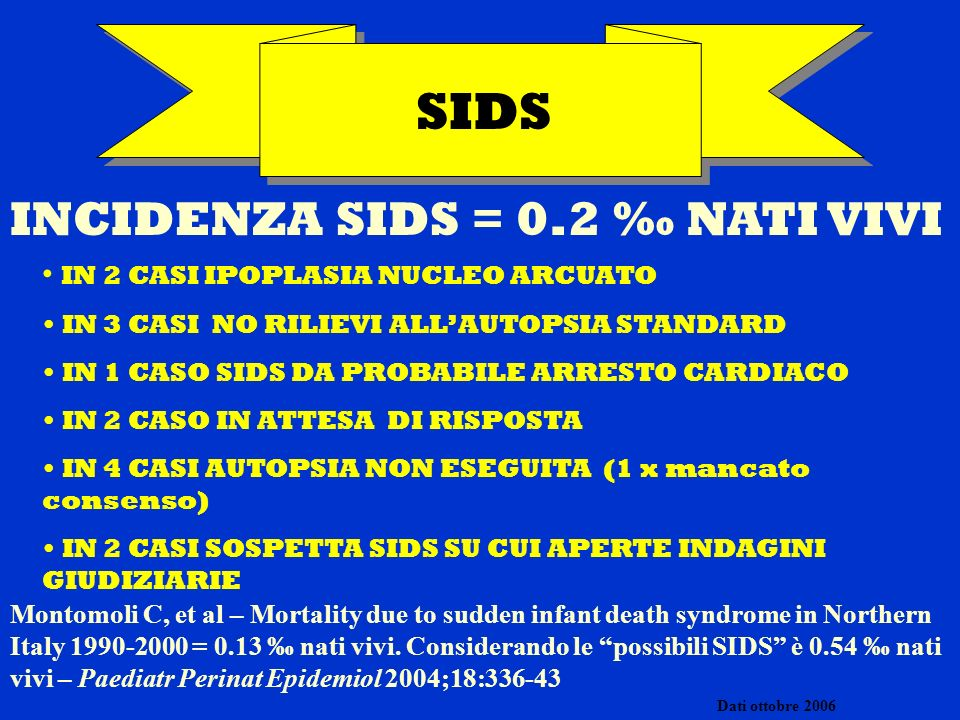 SIDS INCIDENZA SIDS = 0.2 ‰ NATI VIVI