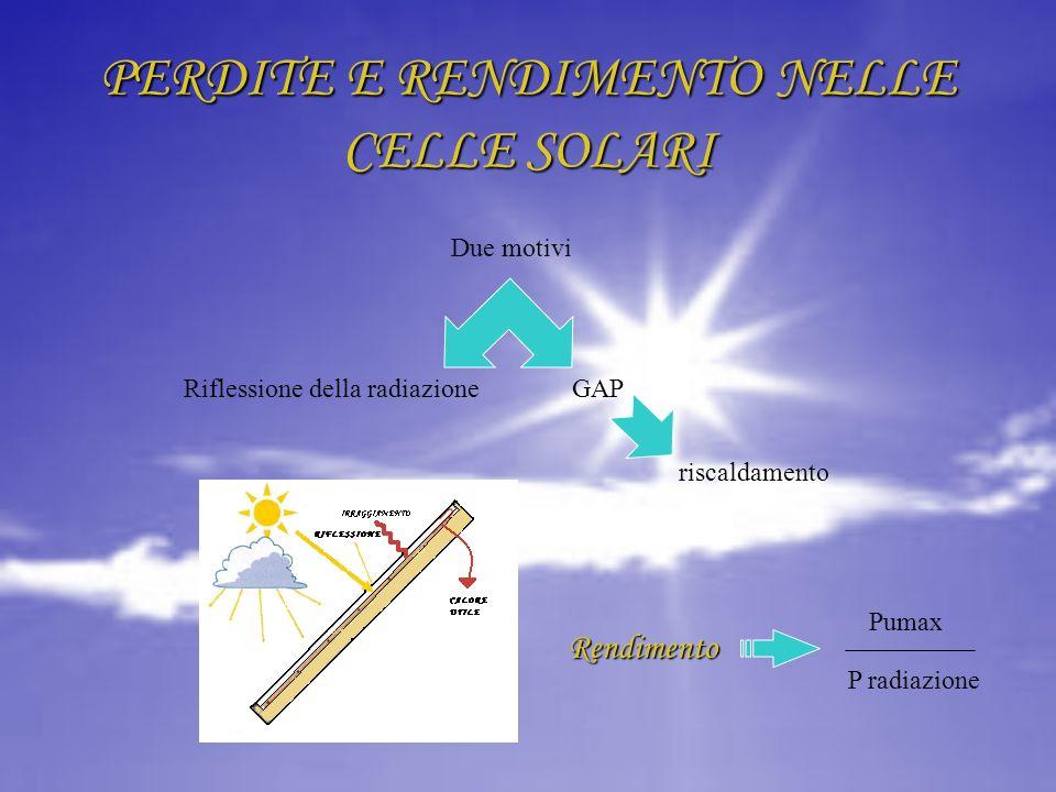 PERDITE E RENDIMENTO NELLE CELLE SOLARI