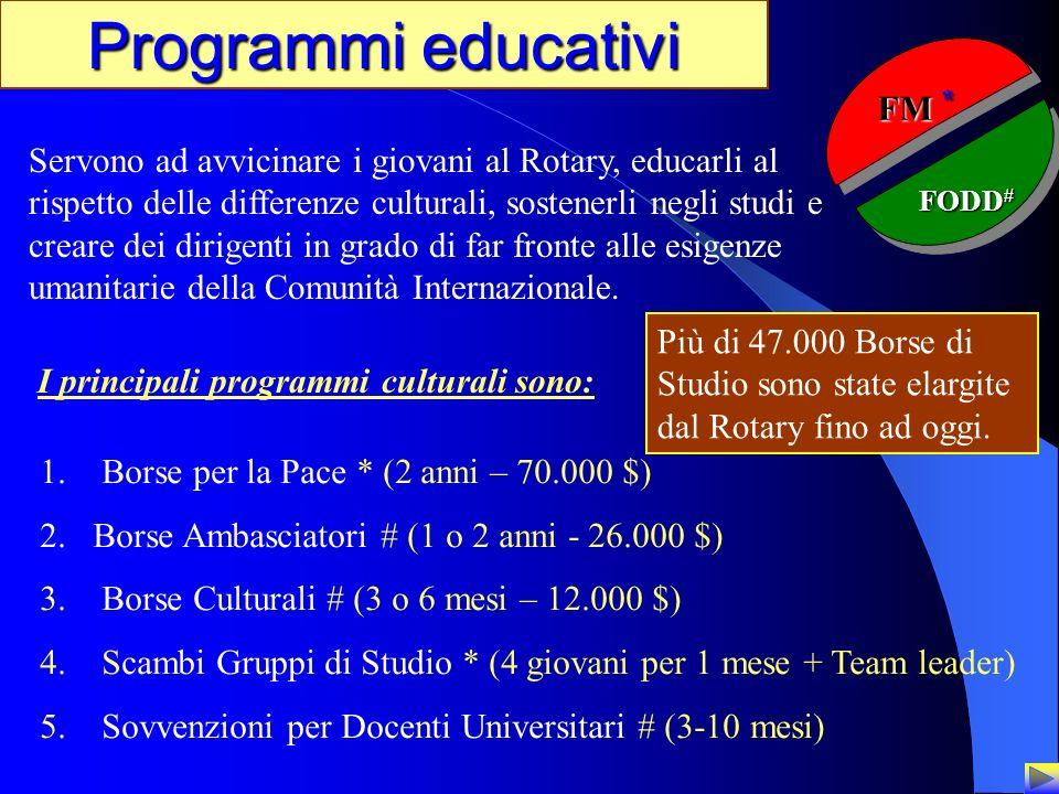 Programmi educativi FM *