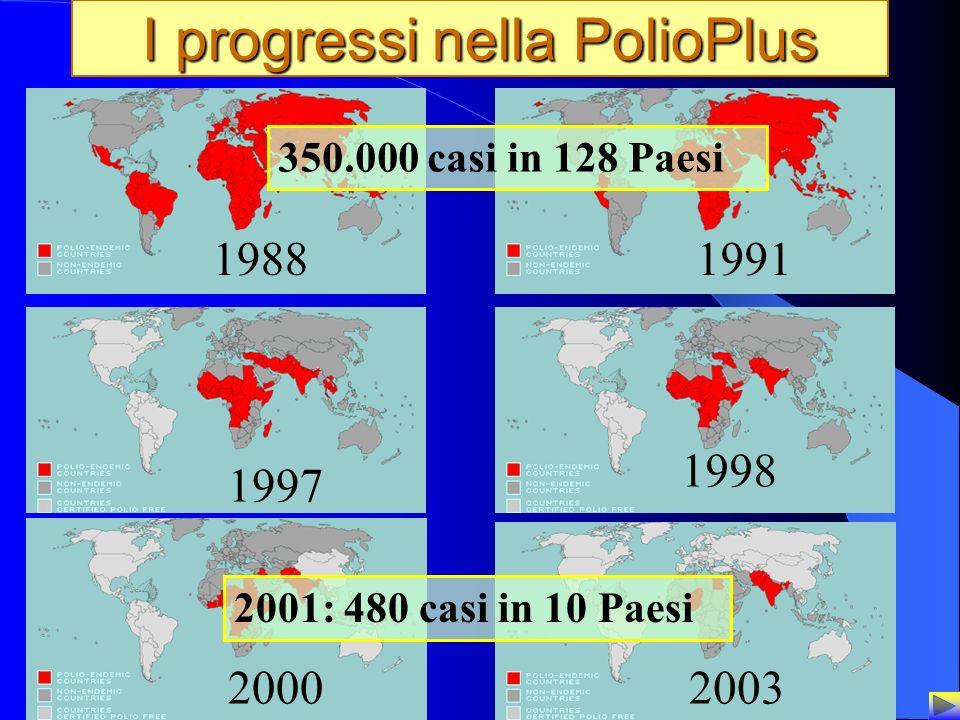 I progressi nella PolioPlus