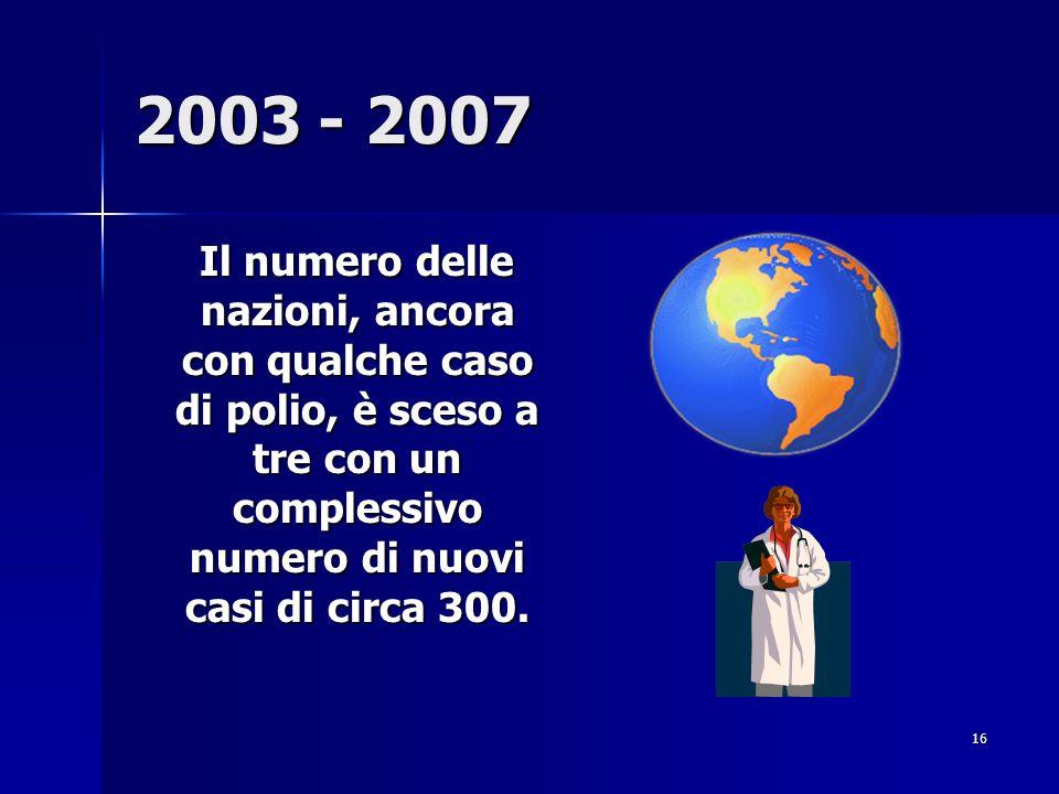 2003 - 2007 Il numero delle nazioni, ancora con qualche caso di polio, è sceso a tre con un complessivo numero di nuovi casi di circa 300.
