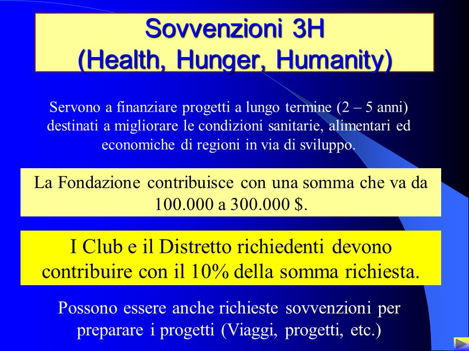 Sovvenzioni 3H (Health, Hunger, Humanity)