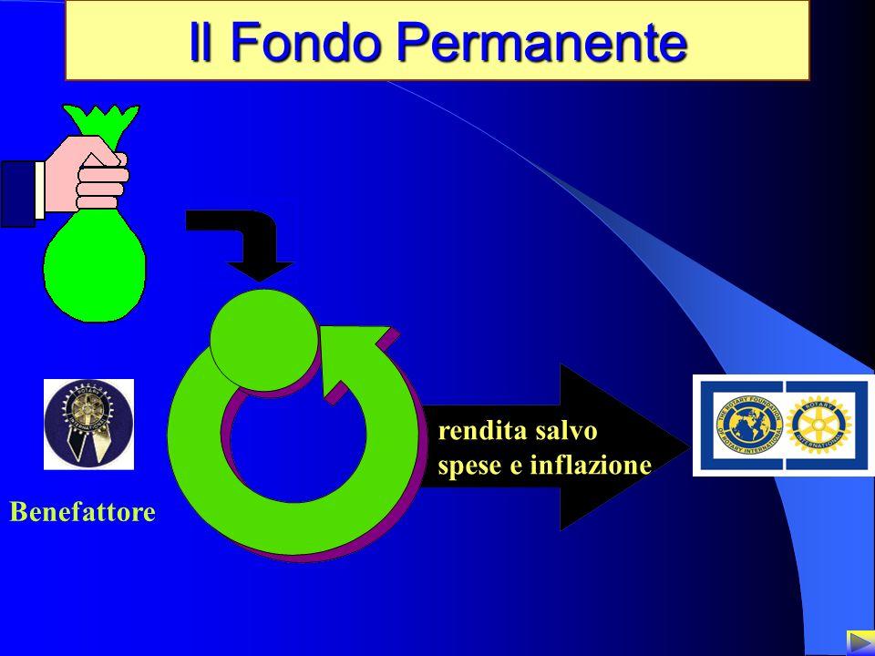 Il Fondo Permanente rendita salvo spese e inflazione Benefattore