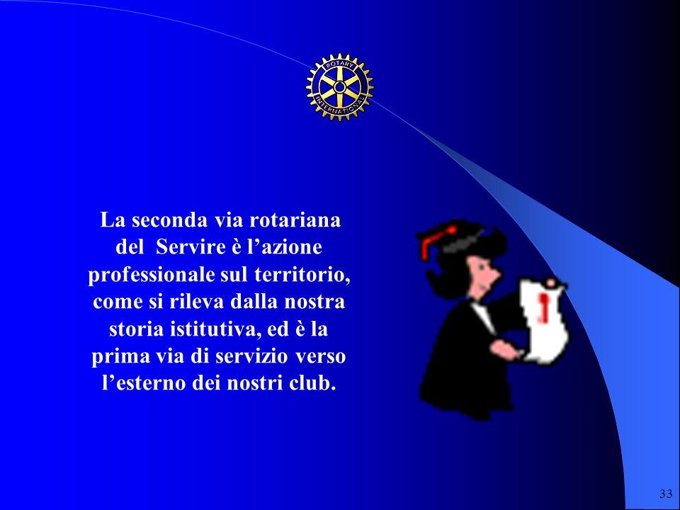 La seconda via rotariana del Servire è l'azione professionale sul territorio, come si rileva dalla nostra storia istitutiva, ed è la prima via di servizio verso l'esterno dei nostri club.