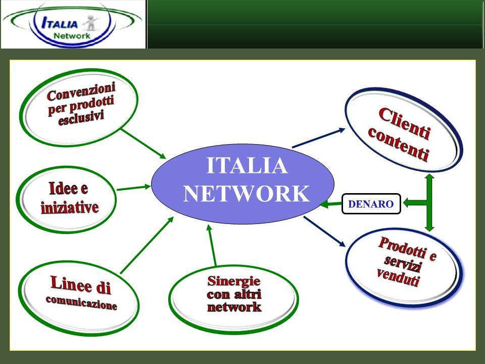 ITALIA NETWORK Clienti contenti Linee di comunicazione