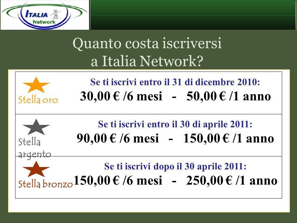 Quanto costa iscriversi a Italia Network