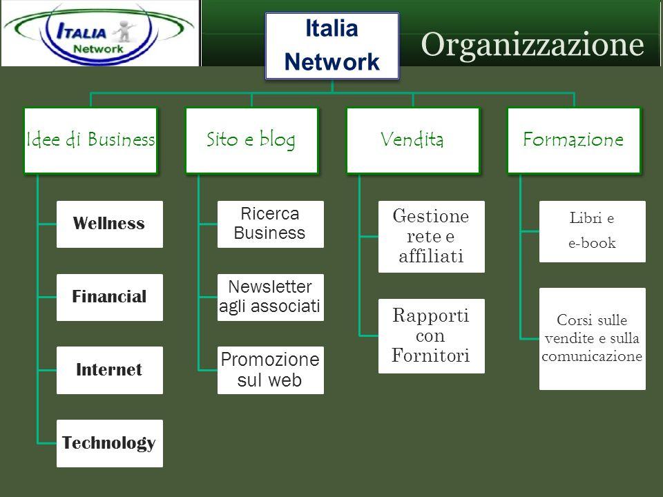 Organizzazione Italia Network Idee di Business Sito e blog
