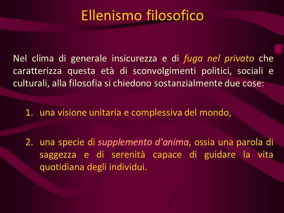 Ellenismo filosofico