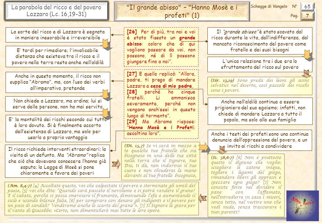 Il grande abisso – Hanno Mosè e i profeti (1)