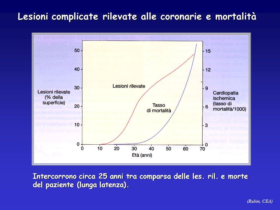 Lesioni complicate rilevate alle coronarie e mortalità