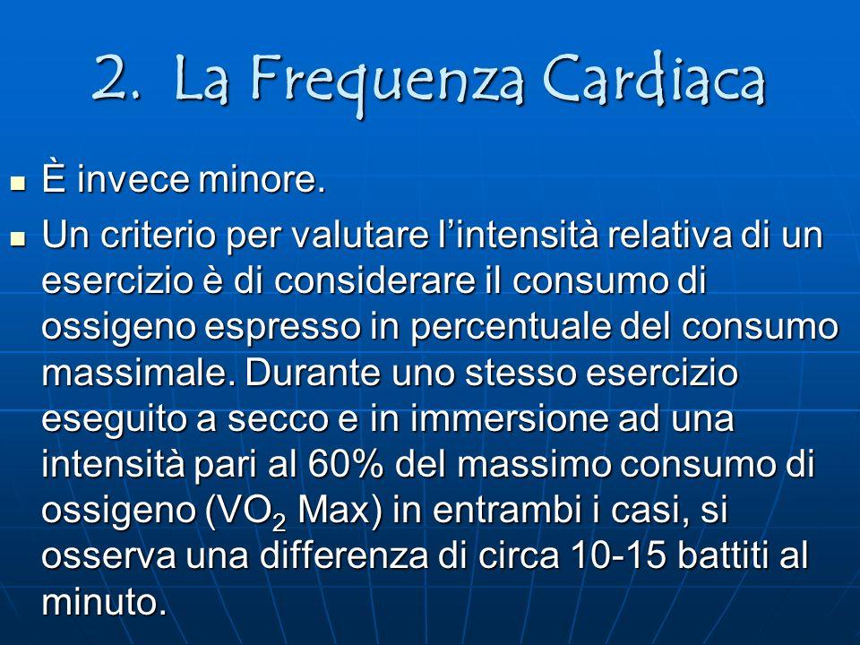 La Frequenza Cardiaca È invece minore.