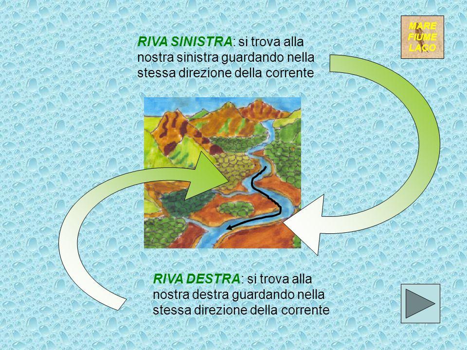 MARE FIUME. LAGO. RIVA SINISTRA: si trova alla nostra sinistra guardando nella stessa direzione della corrente.