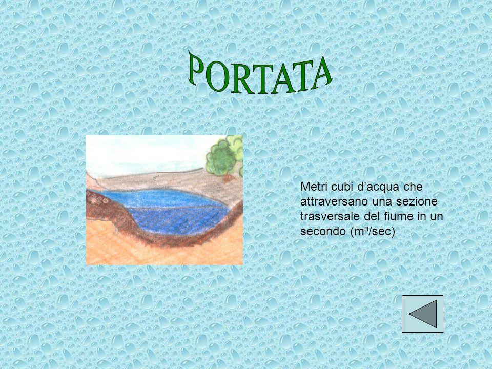 PORTATA Metri cubi d'acqua che attraversano una sezione trasversale del fiume in un secondo (m³/sec)