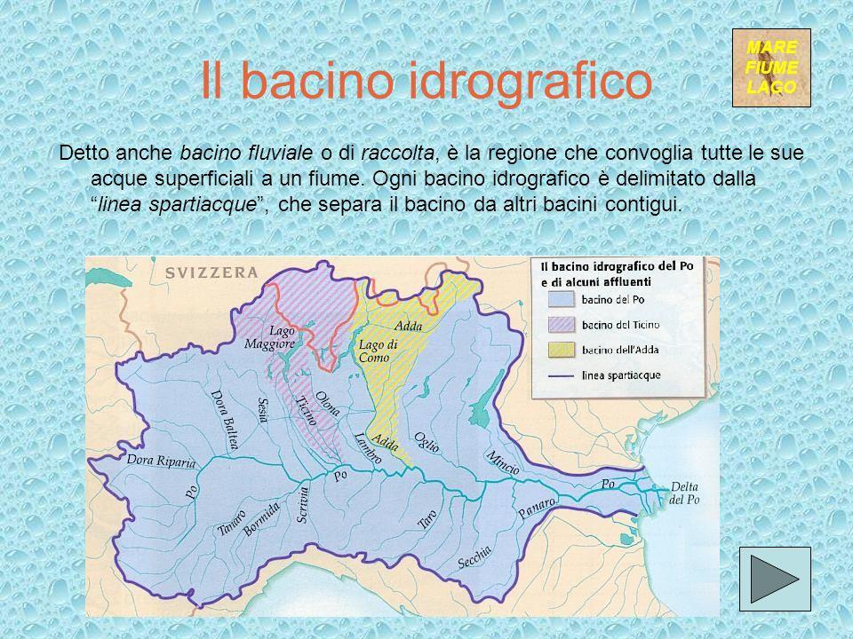 Il bacino idrografico MARE. FIUME. LAGO.