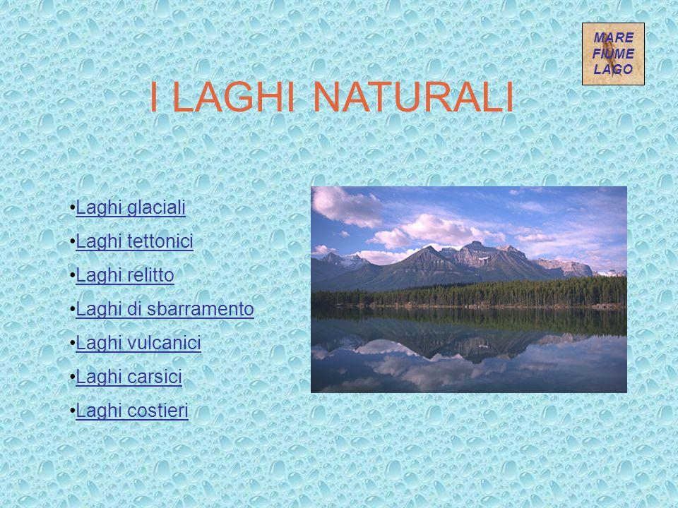 I LAGHI NATURALI Laghi glaciali Laghi tettonici Laghi relitto