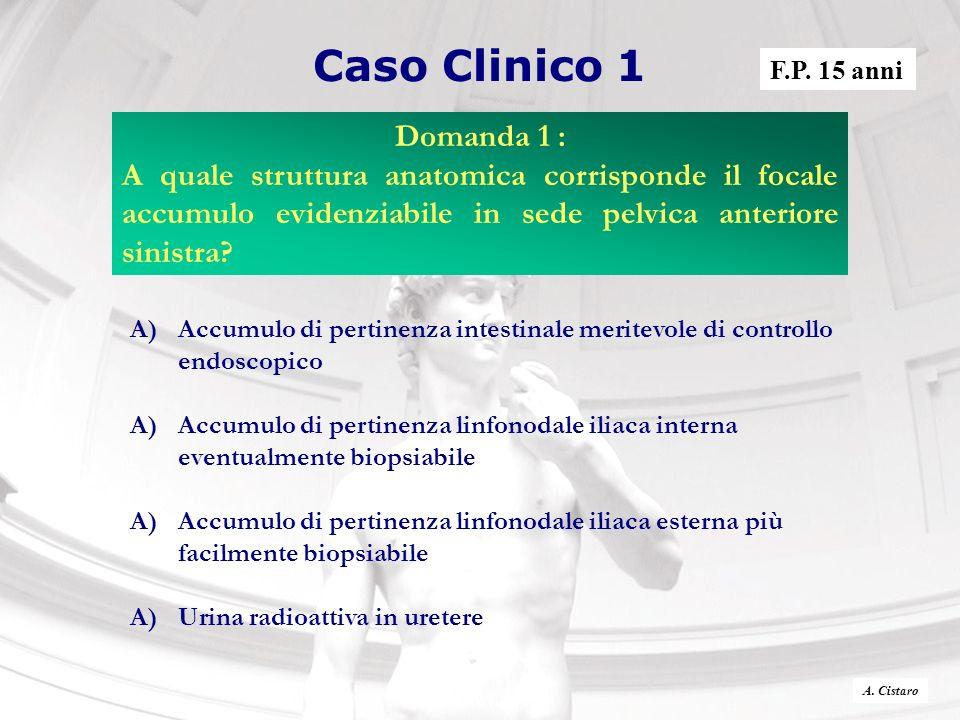 Caso Clinico 1 F.P. 15 anni. Domanda 1 :