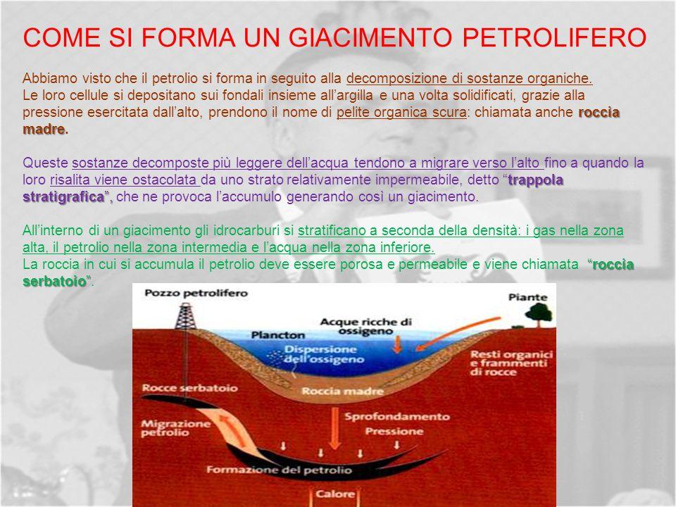 COME SI FORMA UN GIACIMENTO PETROLIFERO Abbiamo visto che il petrolio si forma in seguito alla decomposizione di sostanze organiche.